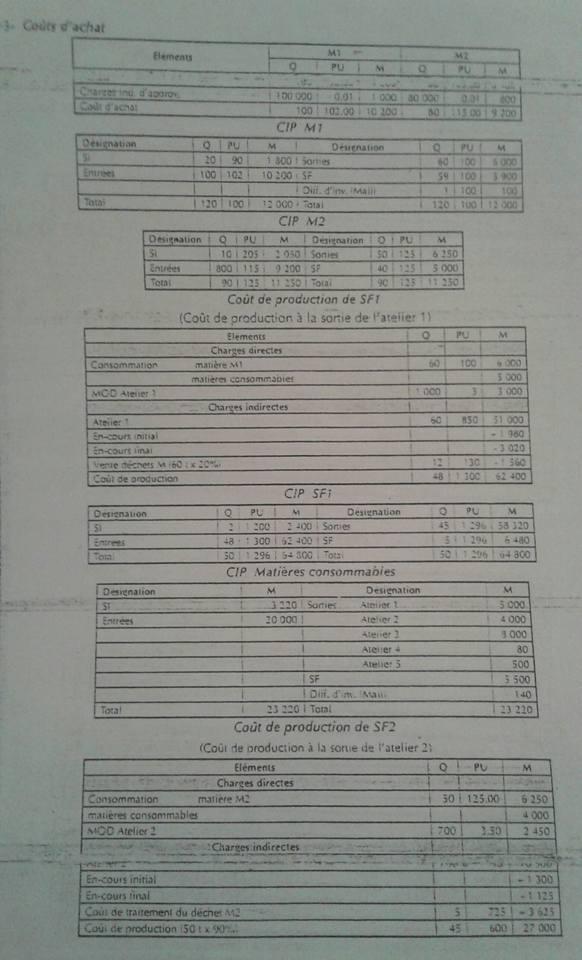 examen de comptabilité analytique S3
