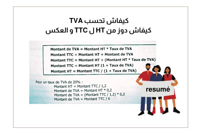 Taxe sur la valeur ajoutée TVA au Maroc [résumé]