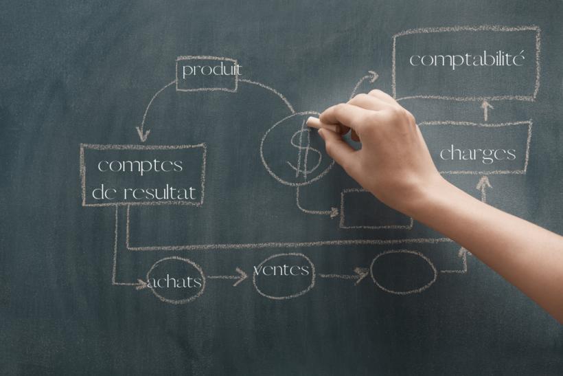 exercices corrigés bilan et compte de résultat pdf