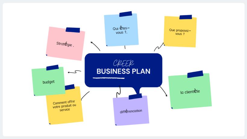 7 étapes pour créer un business plan simple
