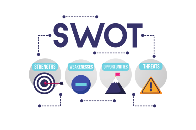 Analyse SWOT exemple: force faiblesse opportunité menace