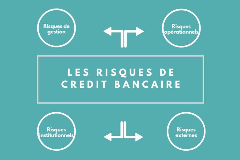 les types de risques de crédit bancaire